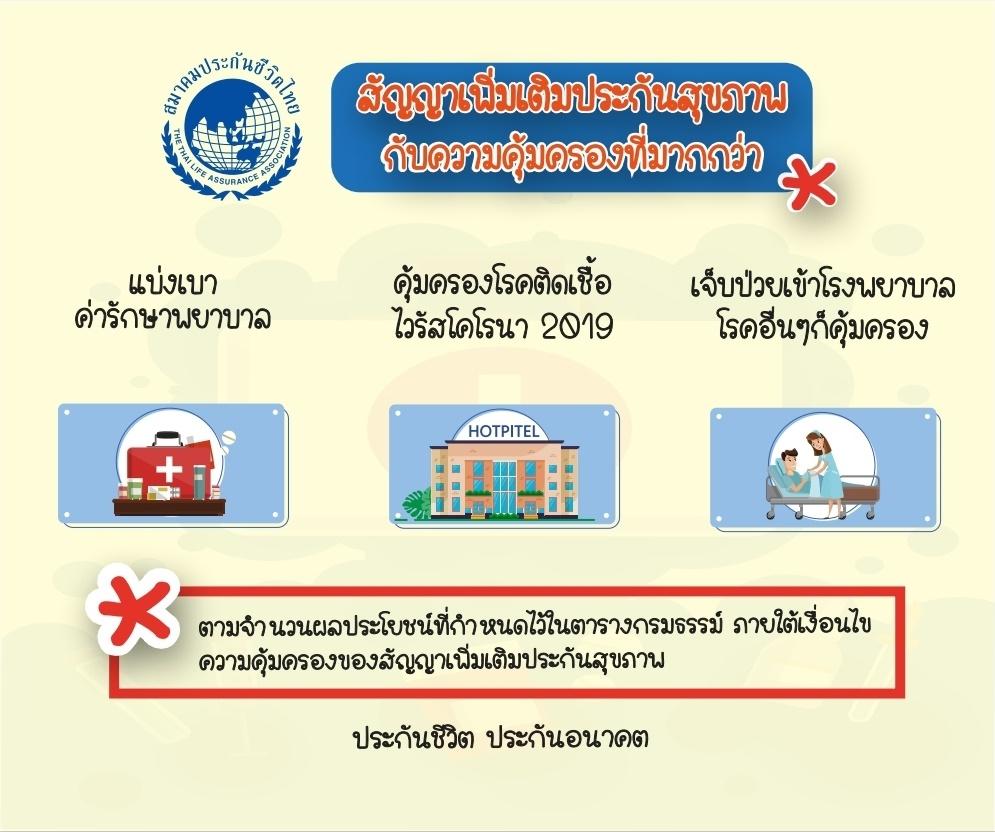 สมาคมประกันชีวิตไทย 2564